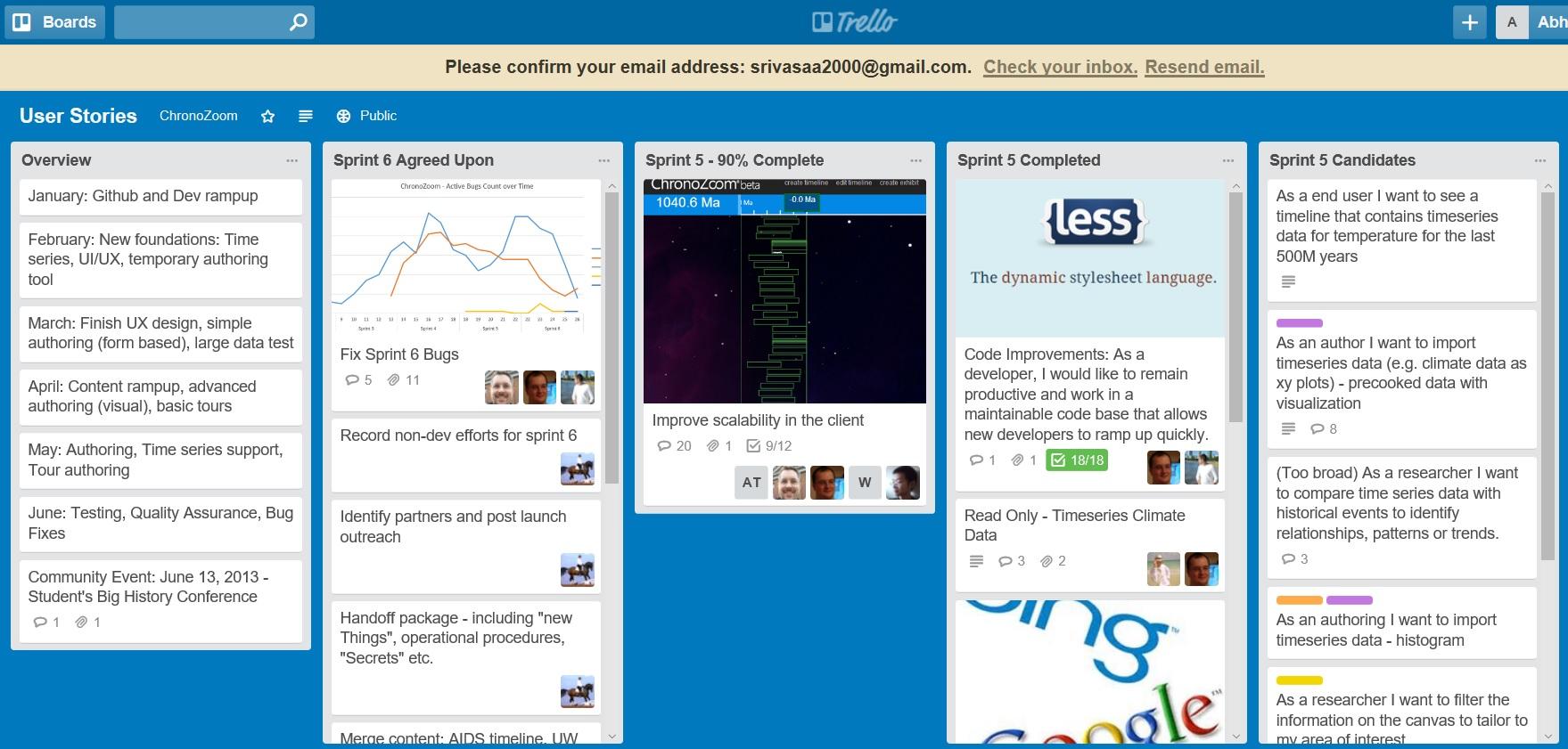 Business Analysis tool - Trello