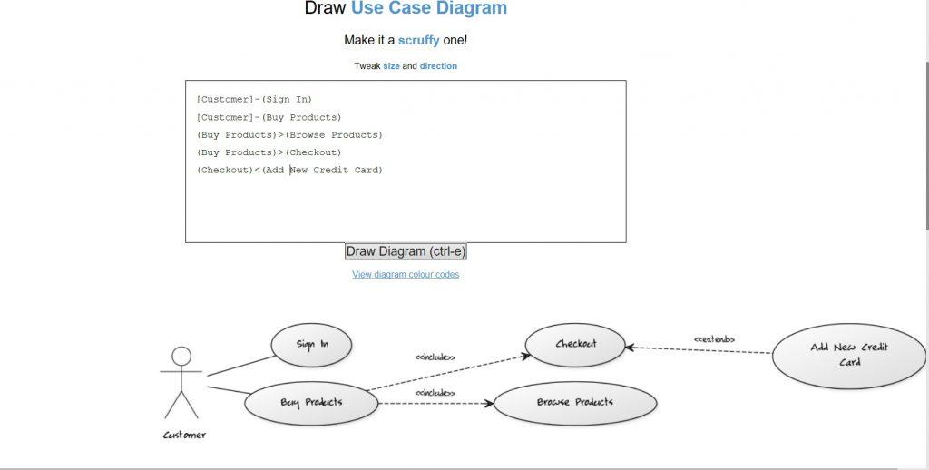 Business Analysis tool - YUML