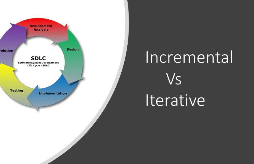 Incremental Vs Iterative Methodology