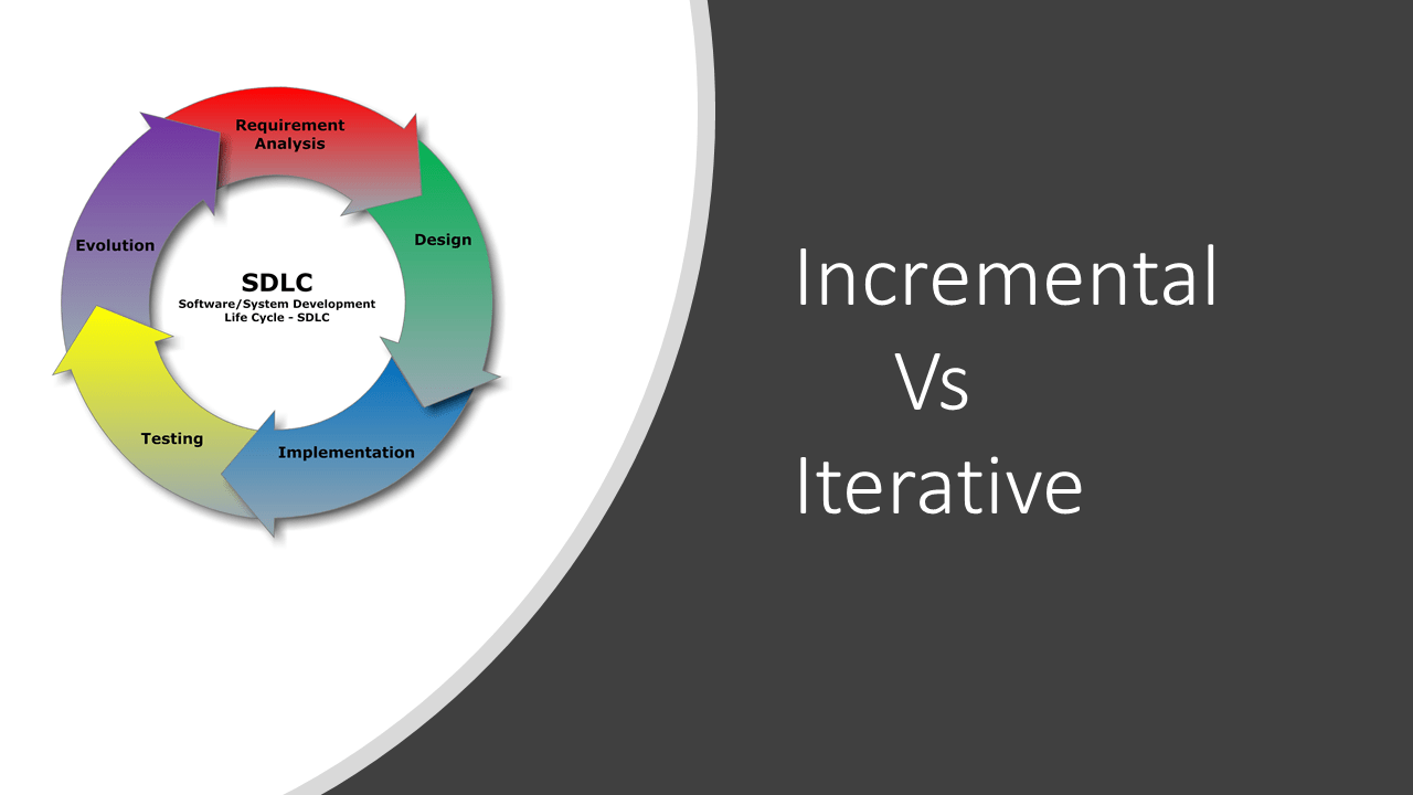 Incremental Vs Iterative Methodologies