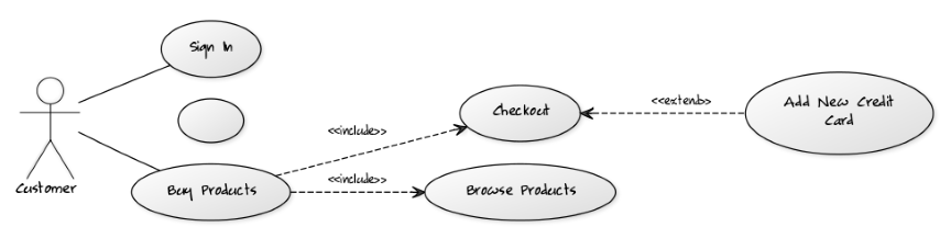 Use-case-example