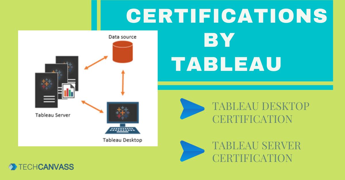 tableau certifications techcanvass