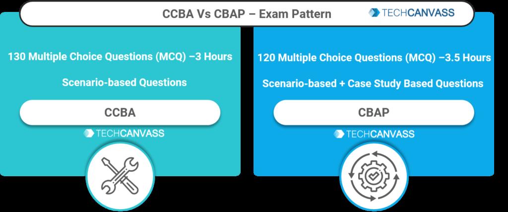 exam pattern CCBA vs CBAP