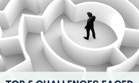 Business Analysts have a wide variety of responsibilities. In this article, we are going to discuss the top 5 challenges faced by Business Analysts.